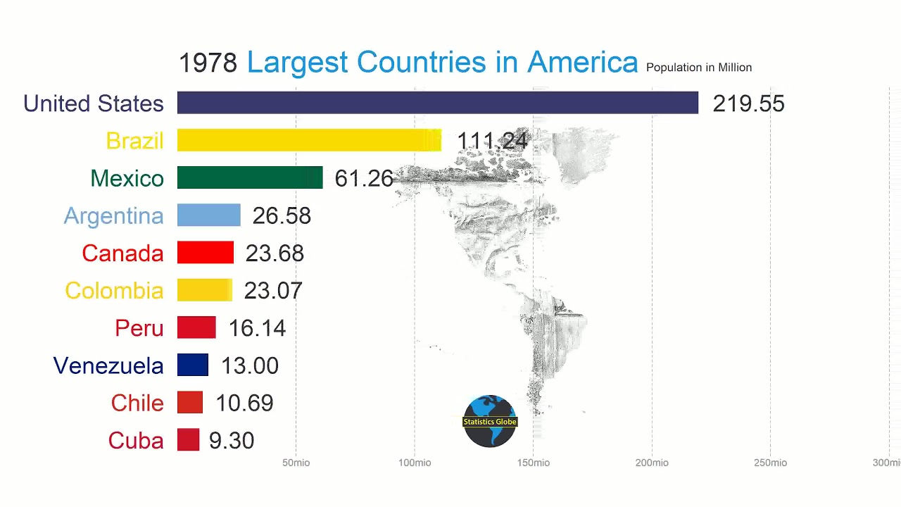 how many countries are there in north america