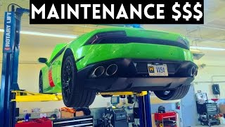 How Expensive Is It To Own A Lamborghini Huracan?