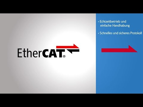 Eatons EtherCAT Lösungen