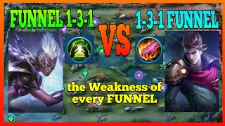 Karrie Guide 1 | Why they Funnel these Heroes | Master the Basics | Karrie Gameplay | MLBB