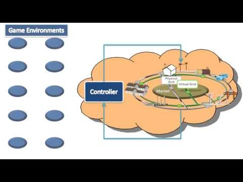 Gamification for Local Power Saving and Global Load Shaping in Future Smart Energy Systems