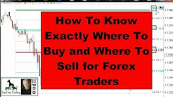 Forex Trader: How to Know Exactly Where to Buy and Sell