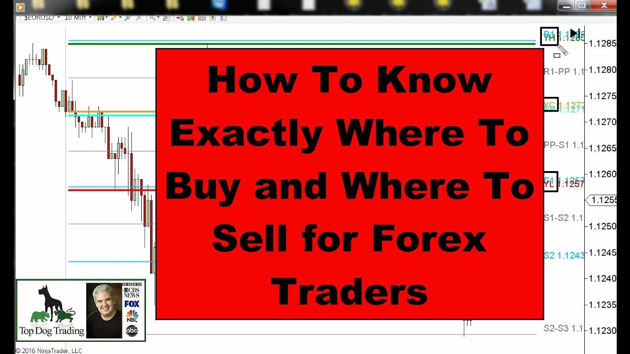 What forex to buy now