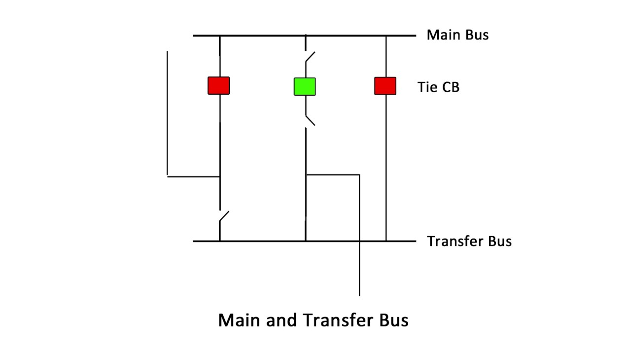 Main And Transfer Bus Electrical Substation Configuration