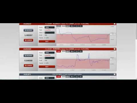 Hy markets binary options