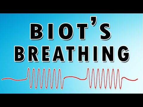 Biot's Breathing Pattern (Causes, Sound and Treatment)