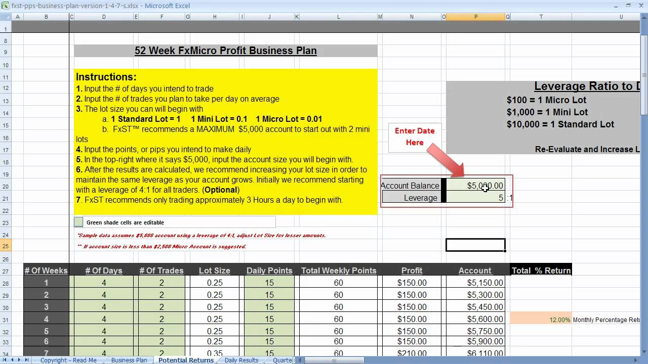 Forex trading business plan sample