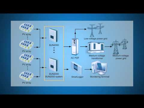 HUAWEI inverter installation guide SUN2000 8KTL 28KTL Buyers World 3D