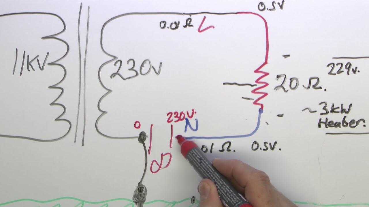 hight resolution of neutrals from transformers and in electrical circuits