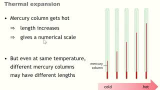 Publication Date: 2020-02-14 | Video Title: Temperature and Temperature Sc