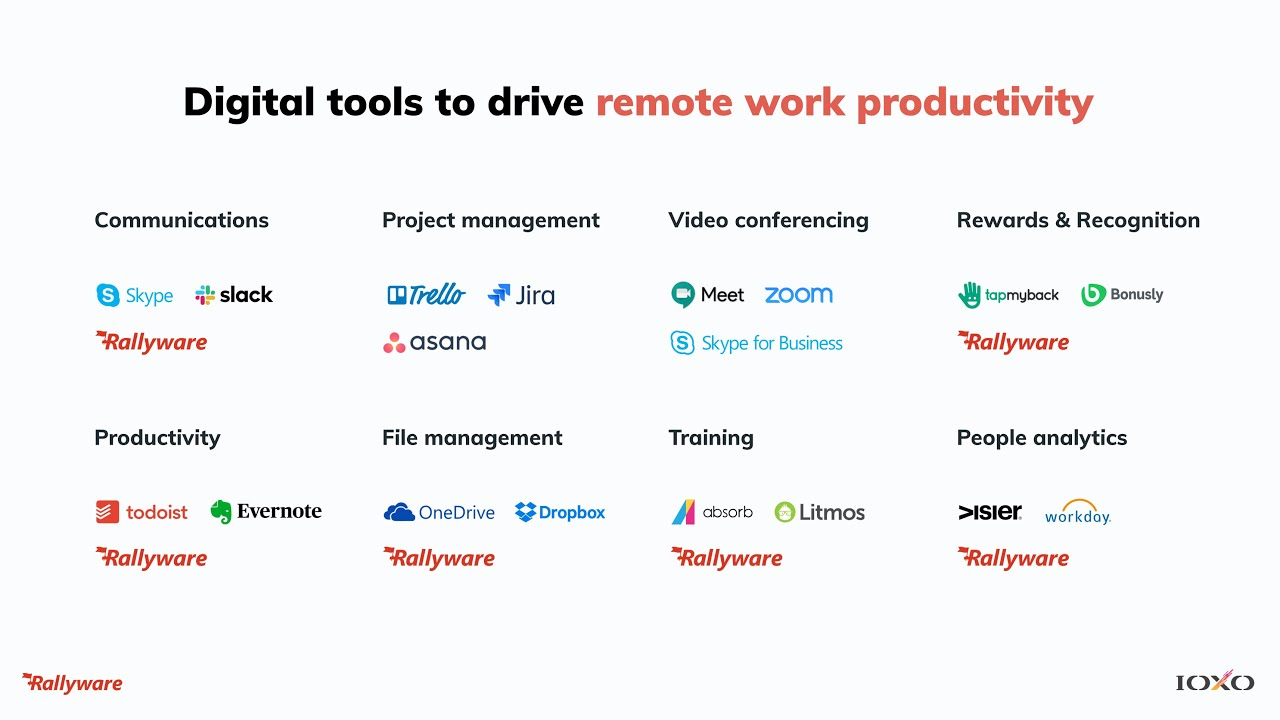 Remote work: from a workplace setup to boosting individual productivity