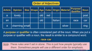 Grammar Video for Kids: Order of Adjectives