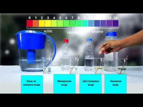 Кана за Алкална вода - тест