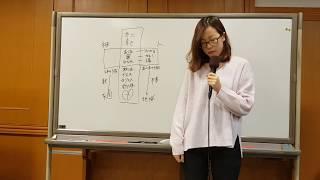 ソン・ウンヘ神学生 3分 救いの道