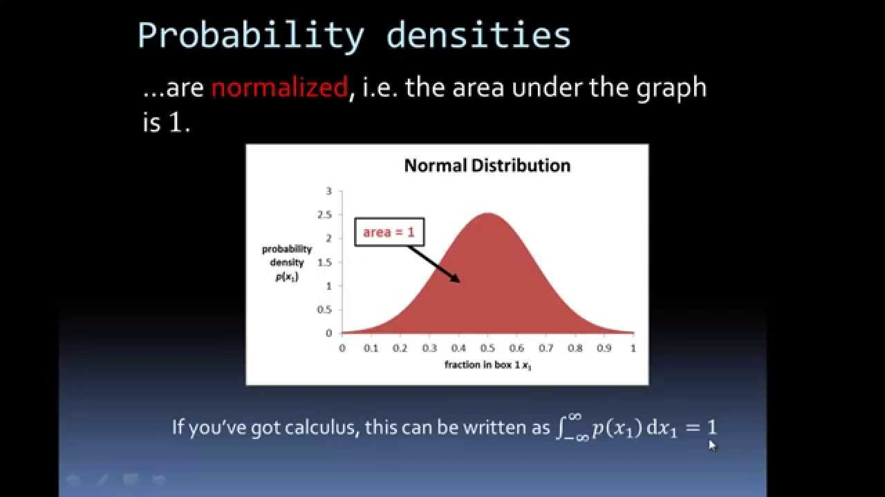 probability density functions from histograms