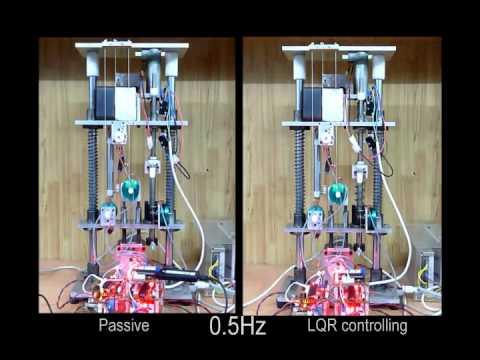 Active Suspension System Model using LQR