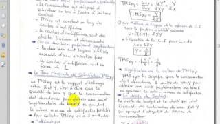 """Microéconomie S1 partie 7 """" TMS """""""