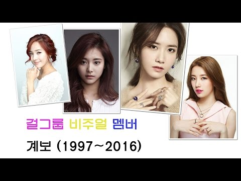 걸그룹 비주얼 멤버 변천사 1997~2016 Kpop Girl Group Visual Member History Ranking