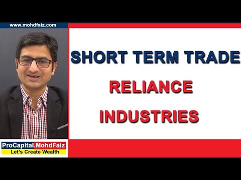 Short Term Trade- Reliance Industries