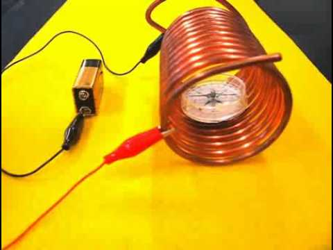 Magnetic Field Of A Coil Of Wire Youtube