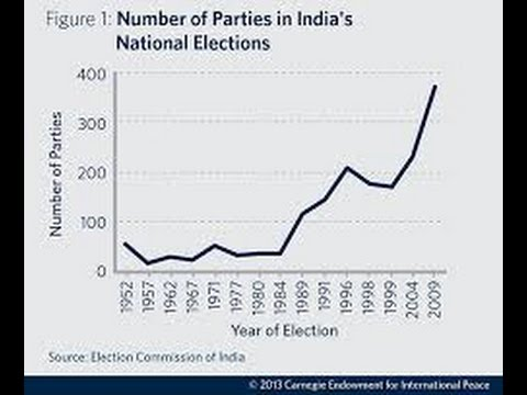 Change India - Agenda for the Next PM - Elections 2014 - (Part - 16 )