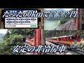 【日本一の高額鉄道?】大井川鐵道に乗ってきた。