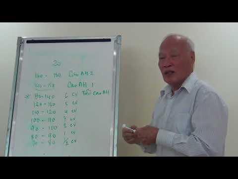 Áp Huyết và Đường - Toronto 09-Oct-17 -Thầy Đỗ Đức Ngọc