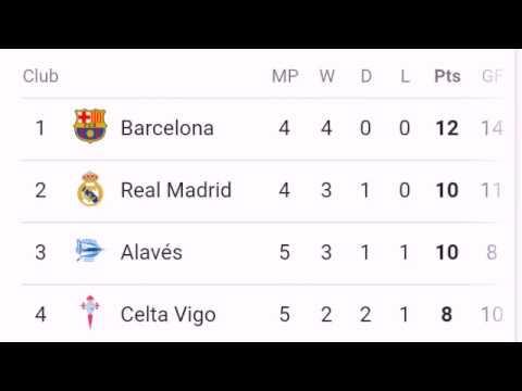 Eksisozluk Uefa Champions League Fantasy Football