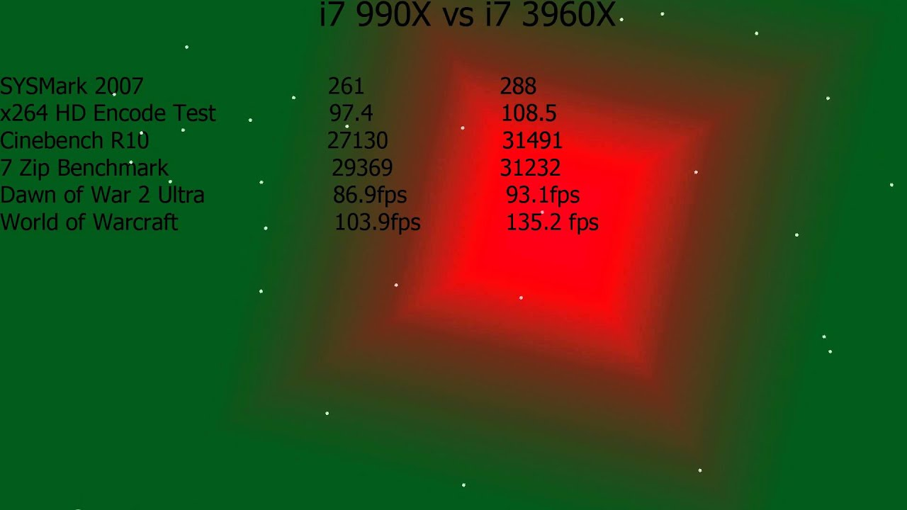 i7 990X vs i7 3960X