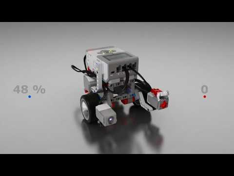 Presentació LEGO MINDSTORMS Education EV3