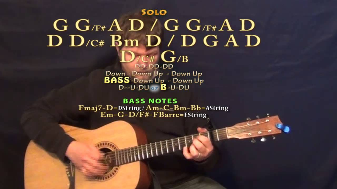 New Mexico Rain Michael Hearne Guitar Lesson Chord Chart Youtube