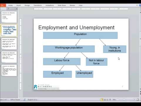 Economics: What is unemployment?