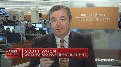 Wells Fargo's Wren on biggest worries for market