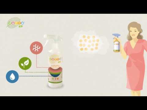 Презентация DUFTA – средства для удаления неприятных запахов.