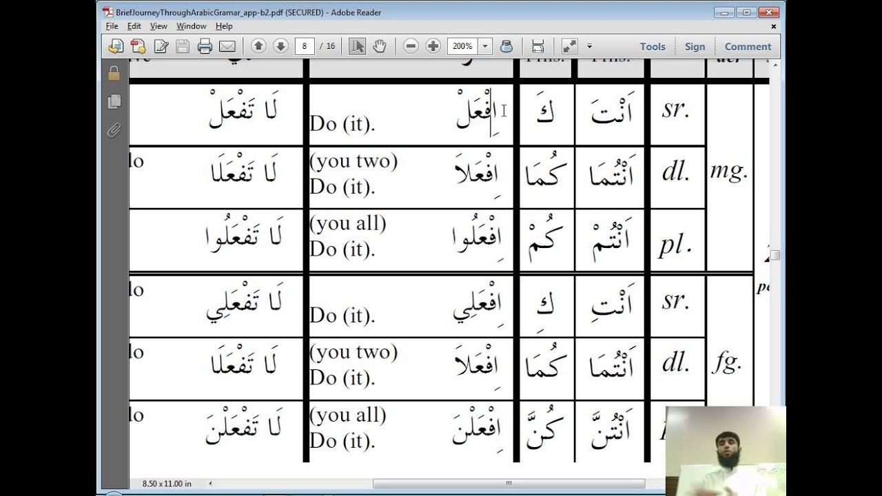 Quran Grammar In English Pdf