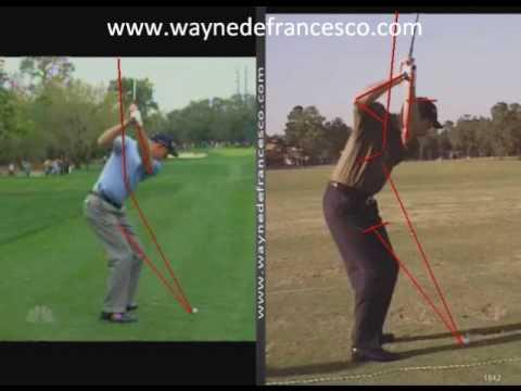 Jim Furyk Golf Swing Analysis