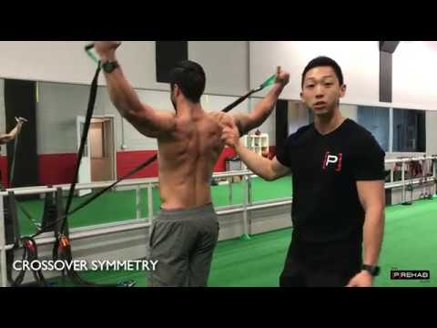 Crossover Symmetry For Building Shoulder Health Are You Doing Your Banded Shoulder Work Correctly Youtube