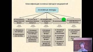 Основные фонды ГРП: экономическая сущность, классификация, учет и оценка. Гергерт Г. Э.