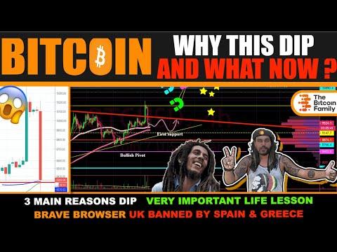 bitcoin price in spain