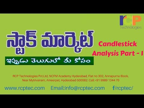 Candlestick Analysis Part -1 | Share Market Training in Telugu