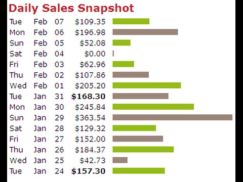 Clickbank Passive Income Review - Earn Over $1000 Per Week ...