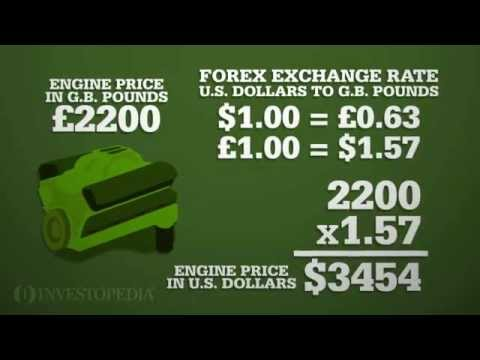 Basics of international forex trading canada