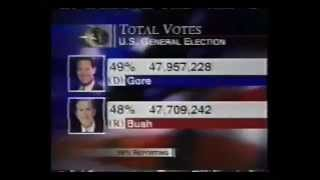 2000 Presidential Election Bush vs. Gore Part 30 /final part