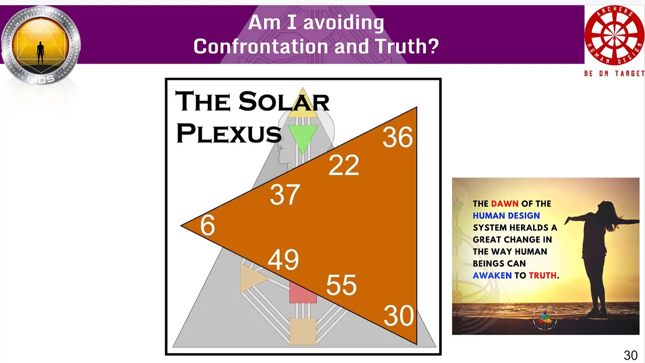 Are you avoiding Confrontation and Truth?