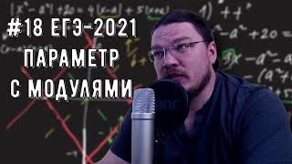 ✓ Параметр с модулями | ЕГЭ-2021. Задание 18. Математика. Профильный уровень | Борис Трушин