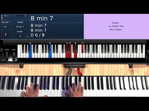 Always (by Atlantic Starr) - Piano Tutorial