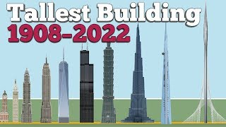 History of the World's Tallest Buildings (from 1908-2022)