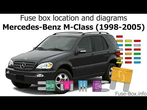 Fuse box location and diagrams: Mercedes-Benz M-Class (1998-2005) - YouTubeYouTube