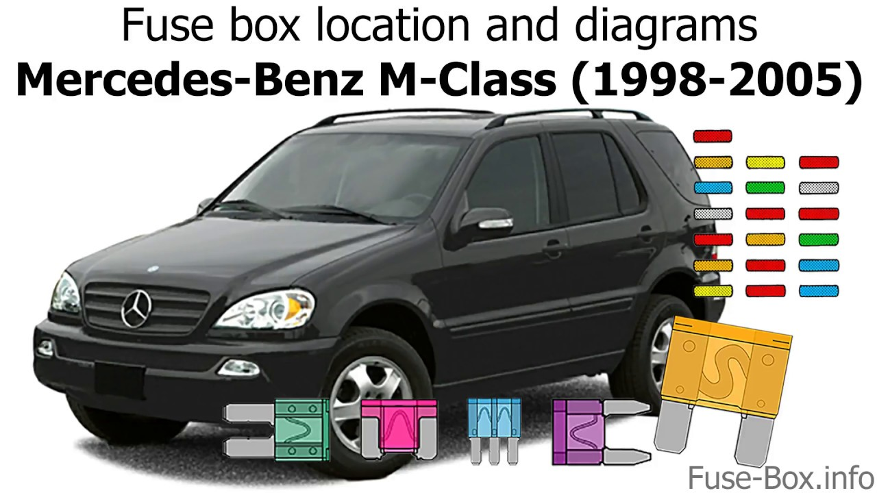 Fuse box location and diagrams: Mercedes-Benz M-Class ...