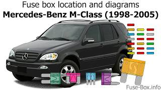 Fuse box location and diagrams: Mercedes-Benz M-Class (1998-2005) - YouTube